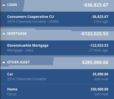 Loans and Assets